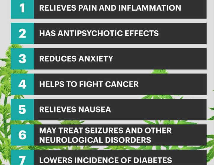 CBD Oil For Depression Reviews