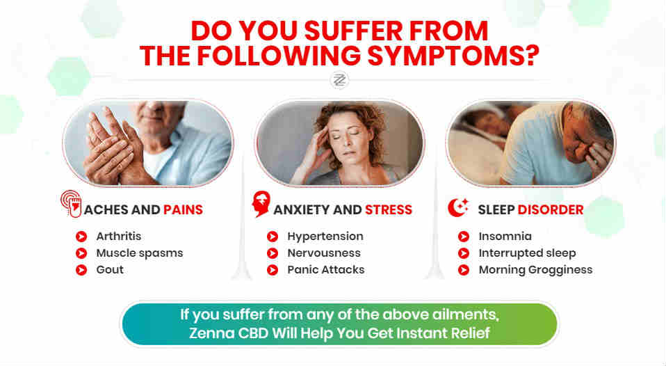 Zenna CBD Oil Reviews