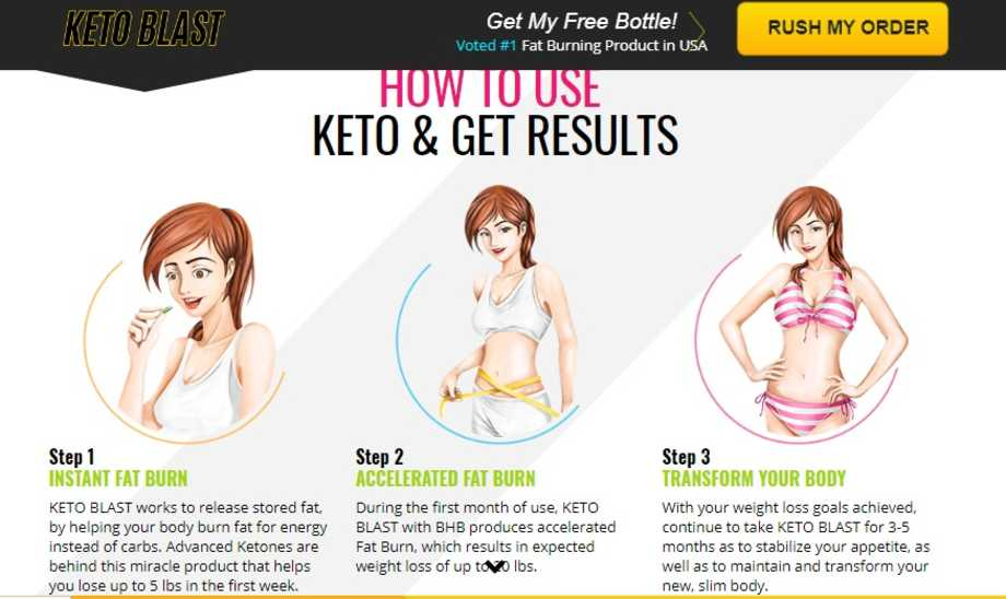 Keto Advanced Weight Loss Reviews