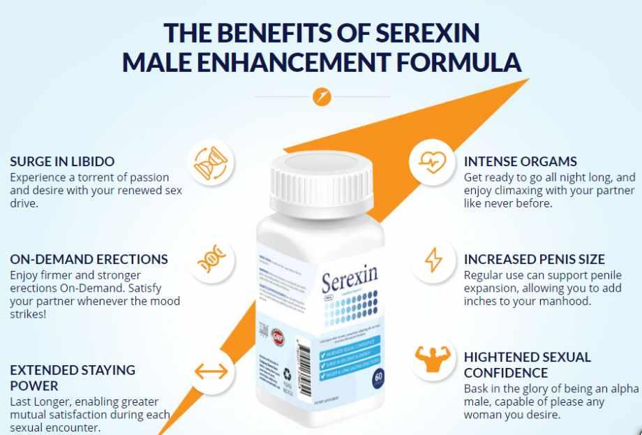 Serexin Male Enhancement Review